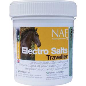 Elektrolüüdid hobustele